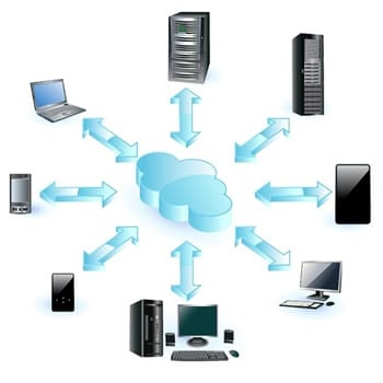 remote desktop access cloud