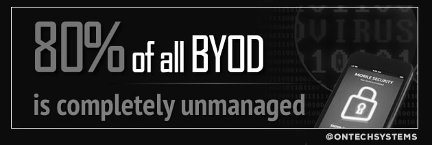 how many companies use byod