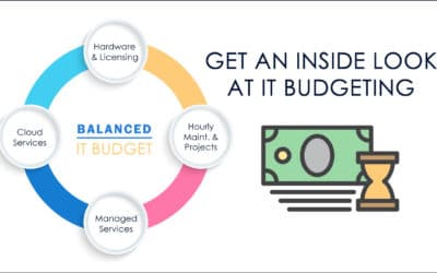 An Inside Look at IT Budgeting