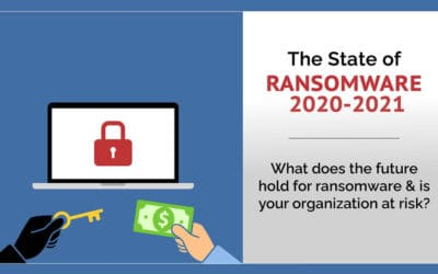 The State of Ransomware 2020-2021