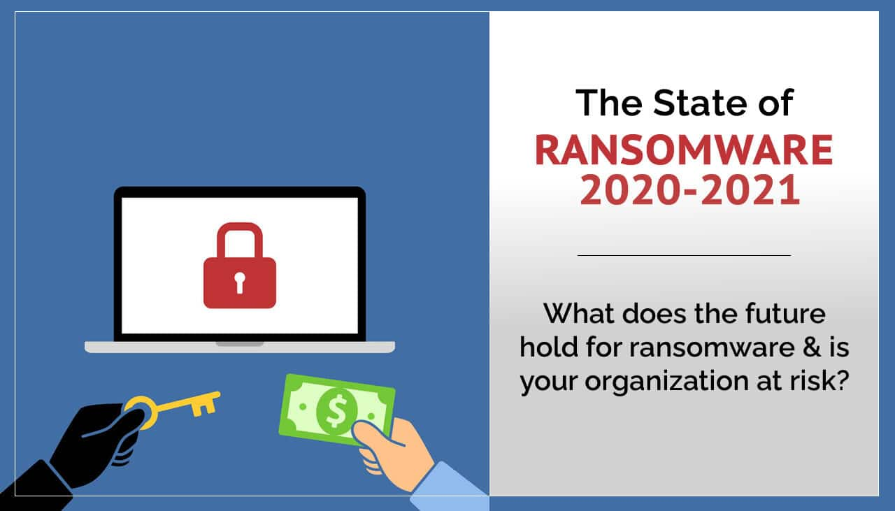 state of ransomware