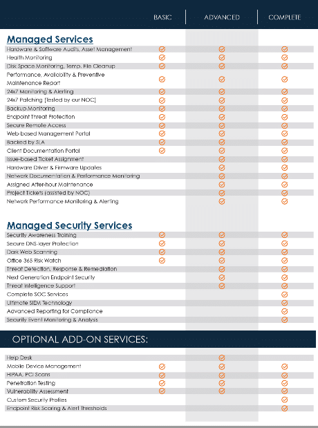 Managed service brochure